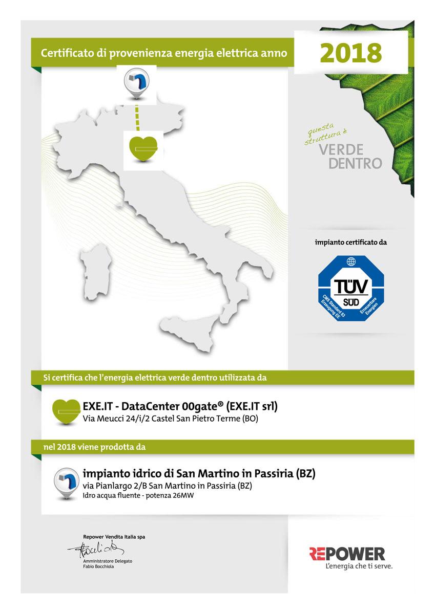 Certificazione RePower 2017